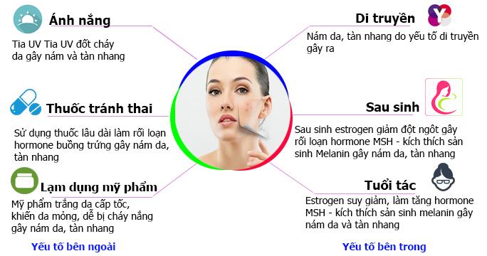 vi-sao-tri-nam-mai-van-khong-khoi-1